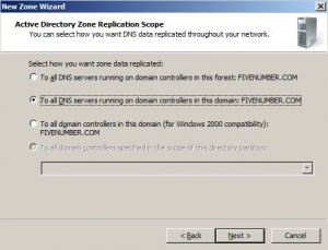 Figure 5 - Active Directory Zone Replication Scope